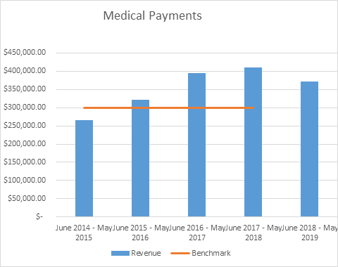 Medical_Payments.png